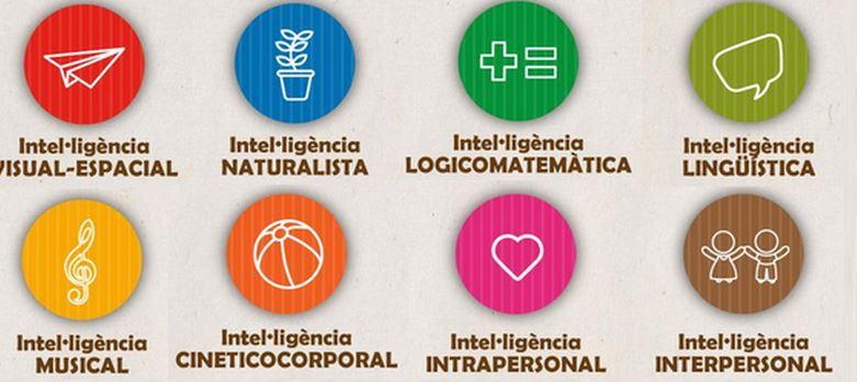 Xerrada: Les Intel·ligències múltiples, un nou enfoc!